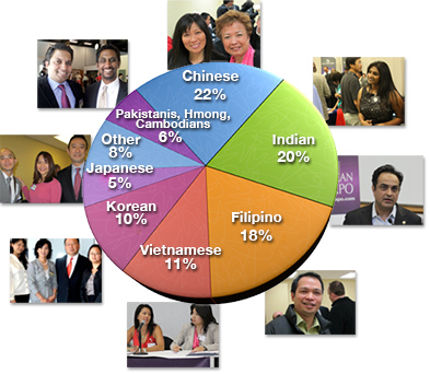 Snapshot of Asian American businesses. PHOTO BE ASIAN AMERICAN BUSINESS EXPO.